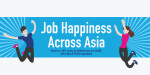 Filipino employees top happiness survey in Asia