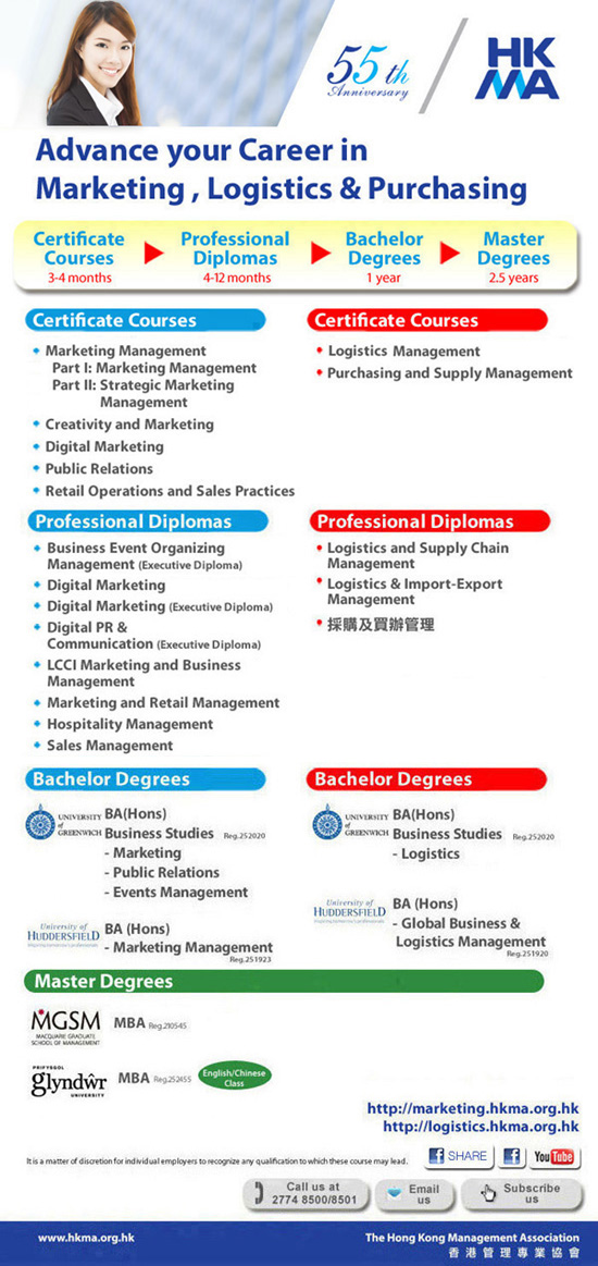 Marketing, Logistics & Purchasing courses offered from HKMA