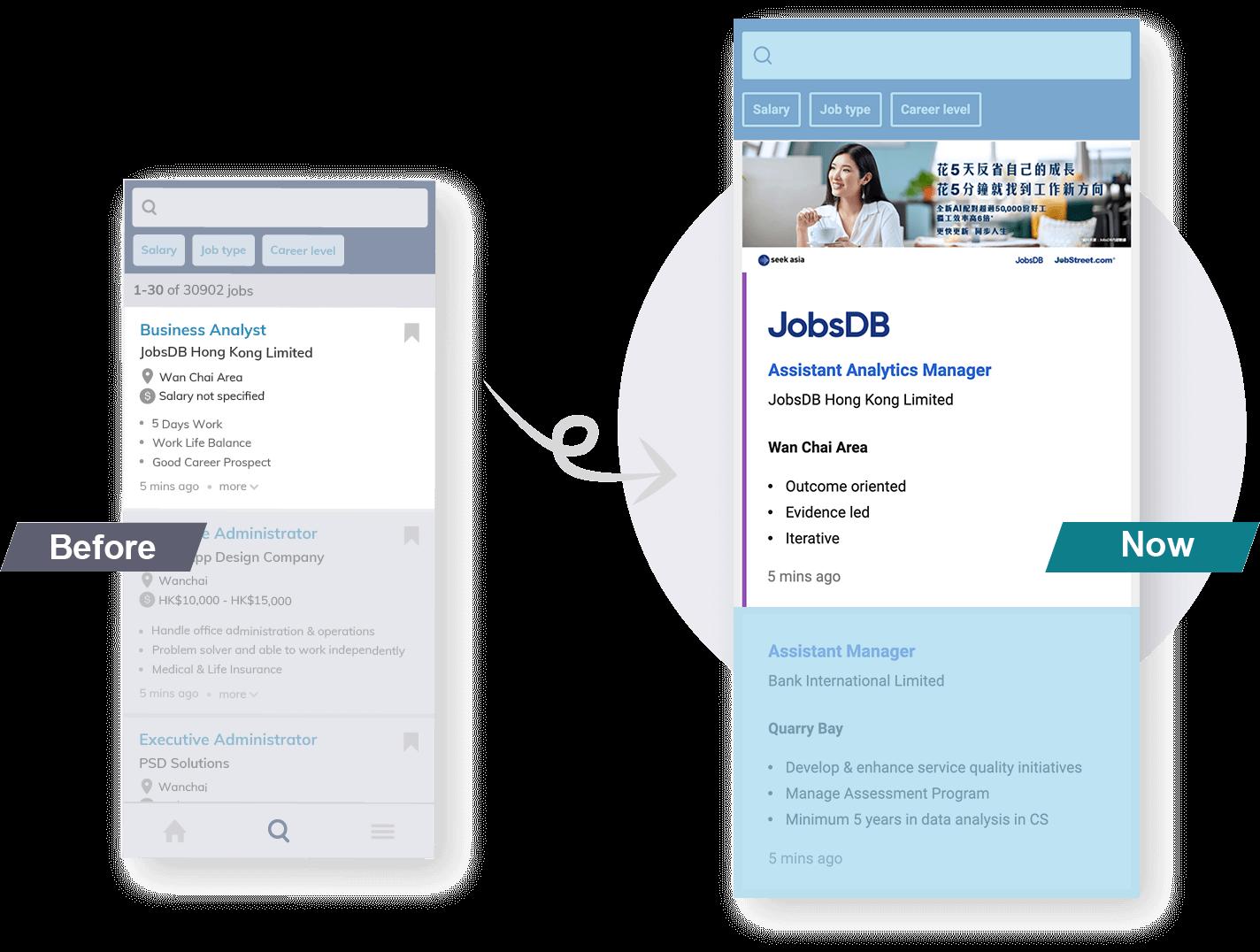 jobsDB brandedAD+ features