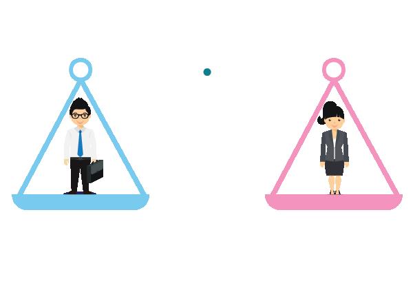 Gender Equality Report 2018