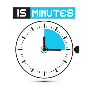 15 minute rule for procrastination