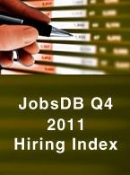 jobsDB Hiring Index