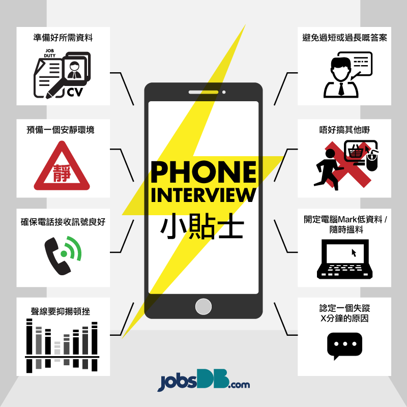 phone interview小貼士