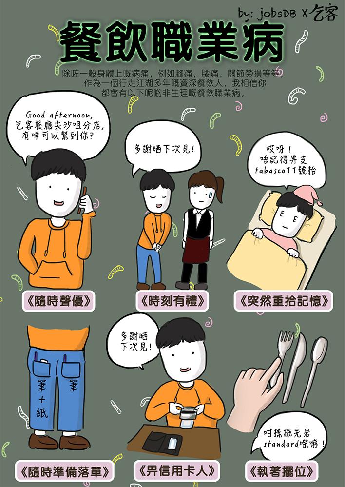 乞客-餐飲職業病