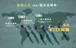 全球人工排名──香港住屋貴絕全球-薪酬水平卻不入10大