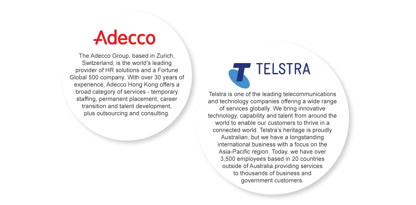 Adecco and Telstra