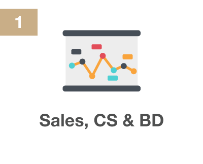 Sales,CS & BD