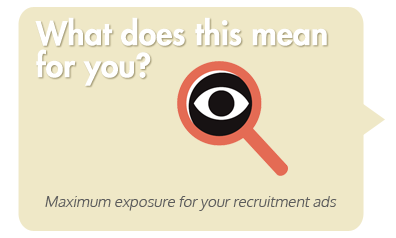 Maximum exposure for your recruitment ads