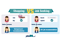 Will AI steal your job? No, it helps you find the right one. Use often for more accurate job searches.
