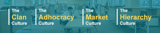 Understanding 4 types of organisational culture that attract the right talent