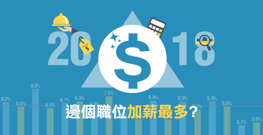 今年專業服務界邊個職位加薪最多?花紅派幾多?Which position in Professional Services got the highest pay rise this year?