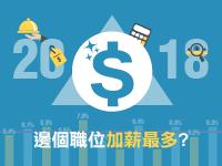 今年樓宇及建築/工程界邊個職位加薪最多?花紅派幾多?