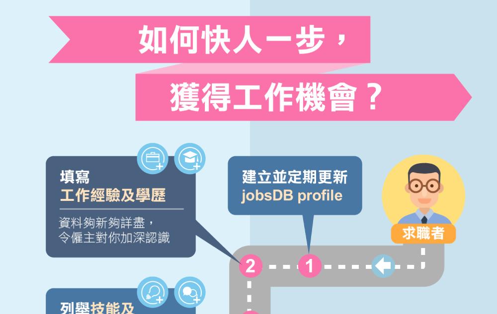 如何利用jobsDB profile更快搵到好工?