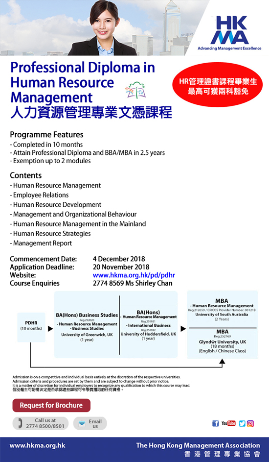 Professional Diploma in Human Resource Management